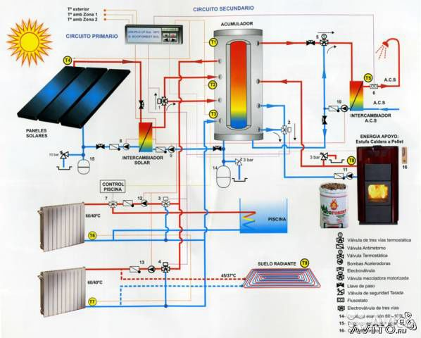 Поделка для малыВодопровод в своем доФото электронные