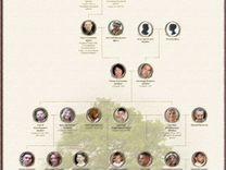 Сохраните историю рода для потомков
